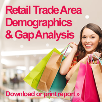 Floresville Retail Trade Area Demographics & Gap Analysis